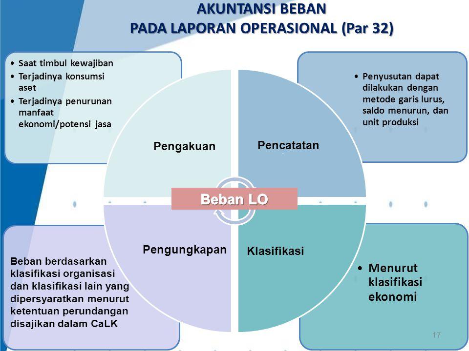 AKUNTANSI BEBAN PADA LAPORAN OPERASIONAL (Par 32)