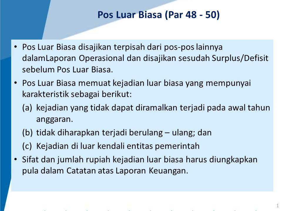 Pos Luar Biasa (Par 48 - 50)