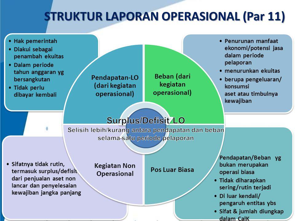 STRUKTUR LAPORAN OPERASIONAL (Par 11)