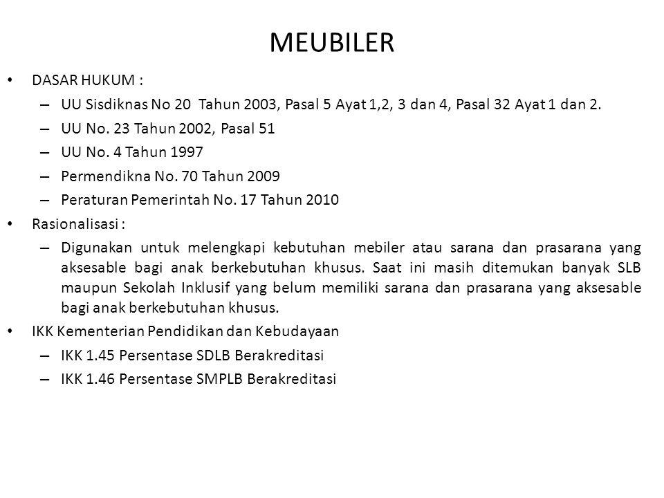 MEUBILER DASAR HUKUM : UU Sisdiknas No 20 Tahun 2003, Pasal 5 Ayat 1,2, 3 dan 4, Pasal 32 Ayat 1 dan 2.