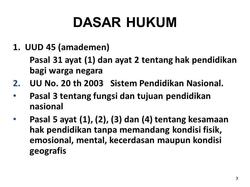 DASAR HUKUM 1. UUD 45 (amademen)