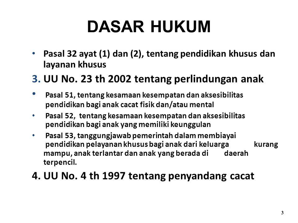 DASAR HUKUM UU No. 23 th 2002 tentang perlindungan anak