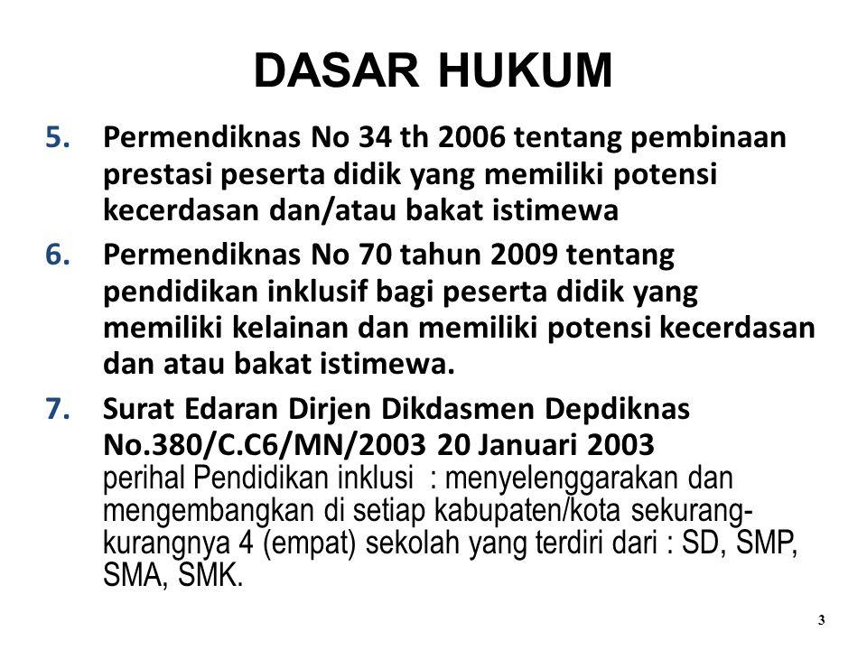 DASAR HUKUM Permendiknas No 34 th 2006 tentang pembinaan prestasi peserta didik yang memiliki potensi kecerdasan dan/atau bakat istimewa.