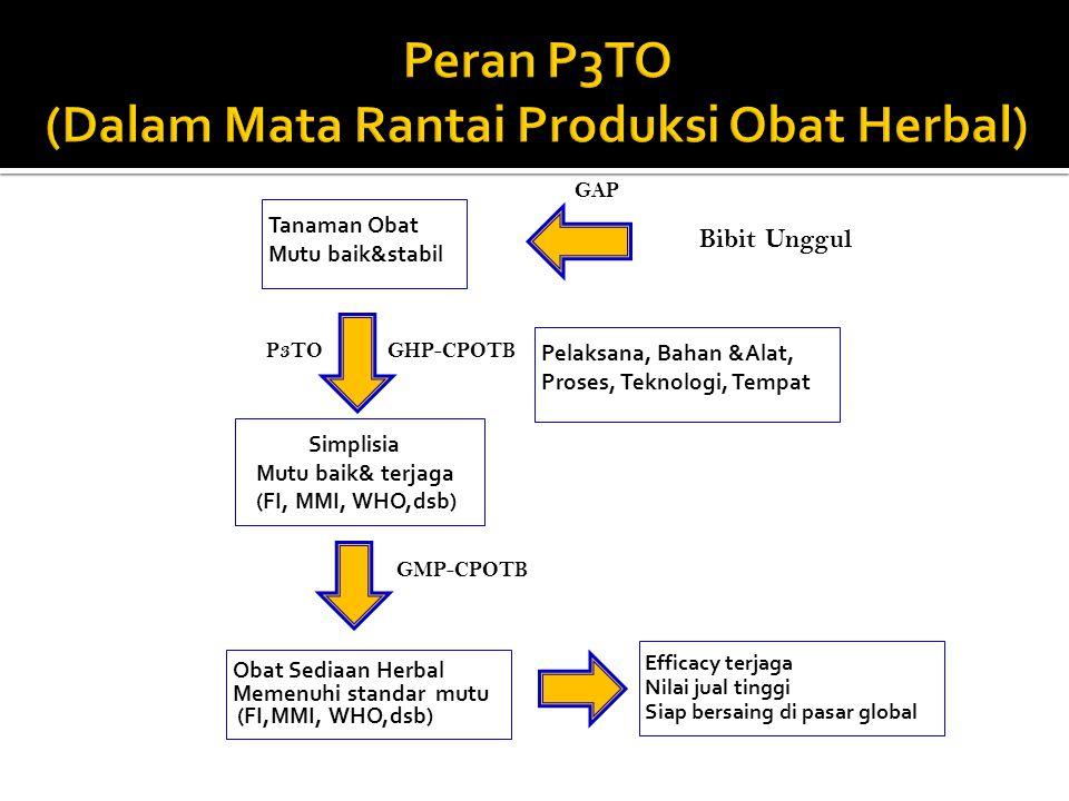 Peran P3TO (Dalam Mata Rantai Produksi Obat Herbal)