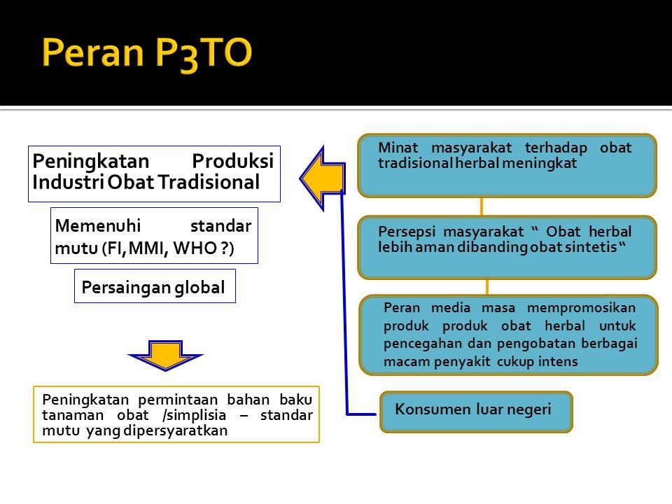 Peran P3TO Peningkatan Produksi Industri Obat Tradisional