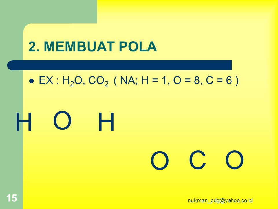 H O H O C O 2. MEMBUAT POLA EX : H2O, CO2 ( NA; H = 1, O = 8, C = 6 )
