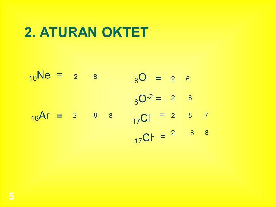 2. ATURAN OKTET 10Ne = 8O 8O-2 18Ar 17Cl 17Cl- 5 = = = = = 2 8 2 6 2 8