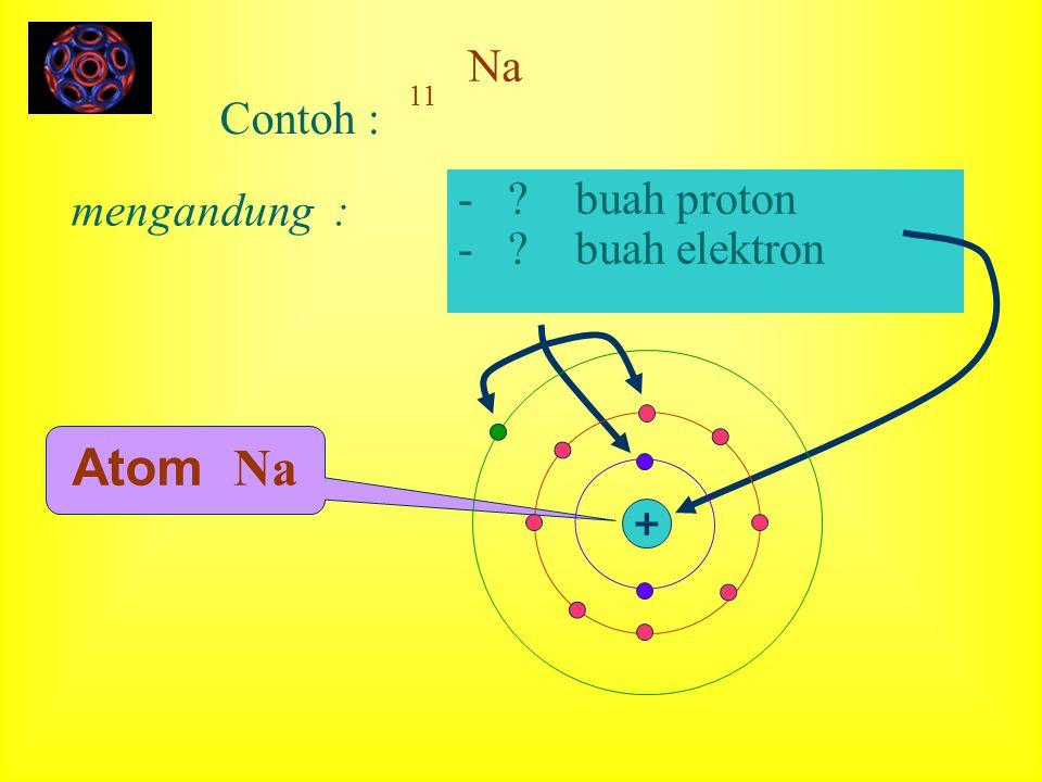 Atom Na Na Contoh : - buah proton - buah elektron mengandung : +