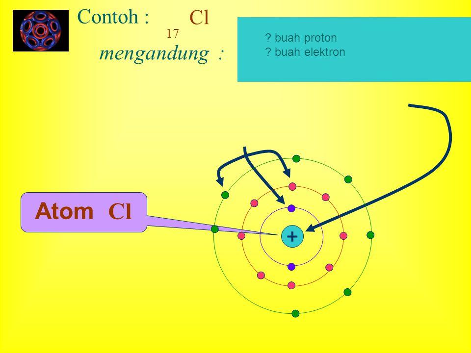 Contoh : Cl 17 buah proton buah elektron mengandung : Atom Cl +