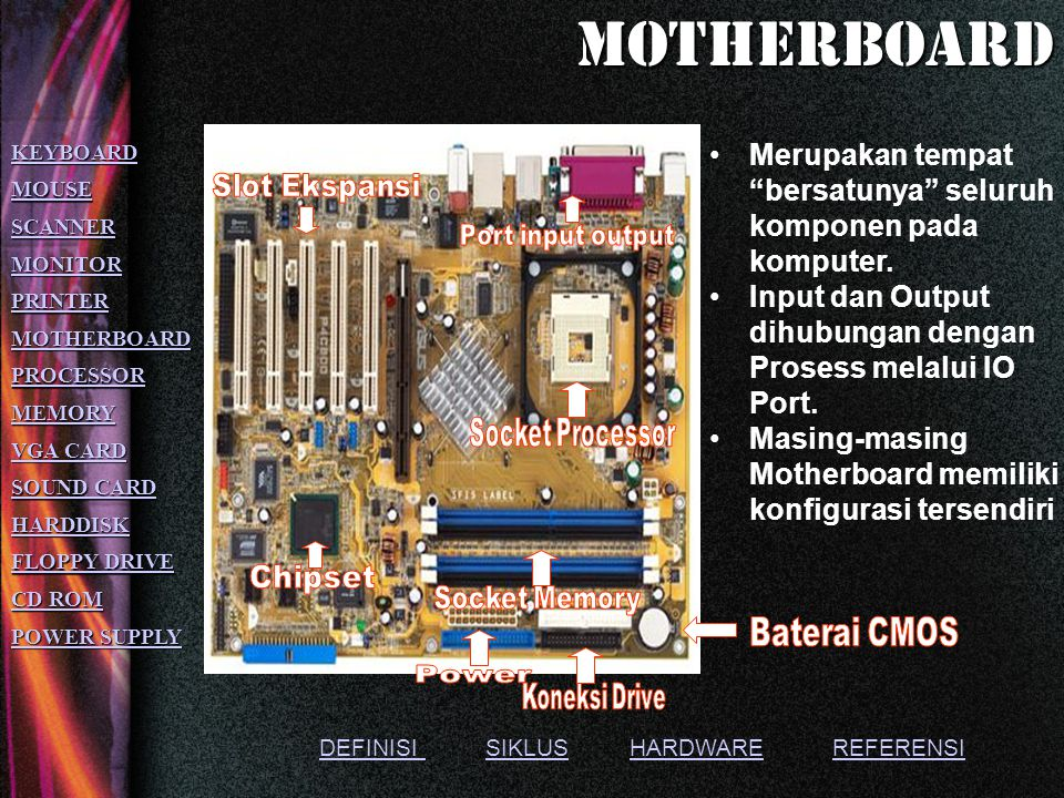 motherBOARD KEYBOARD. MOUSE. SCANNER. MONITOR. PRINTER. MOTHERBOARD. PROCESSOR. MEMORY. VGA CARD.