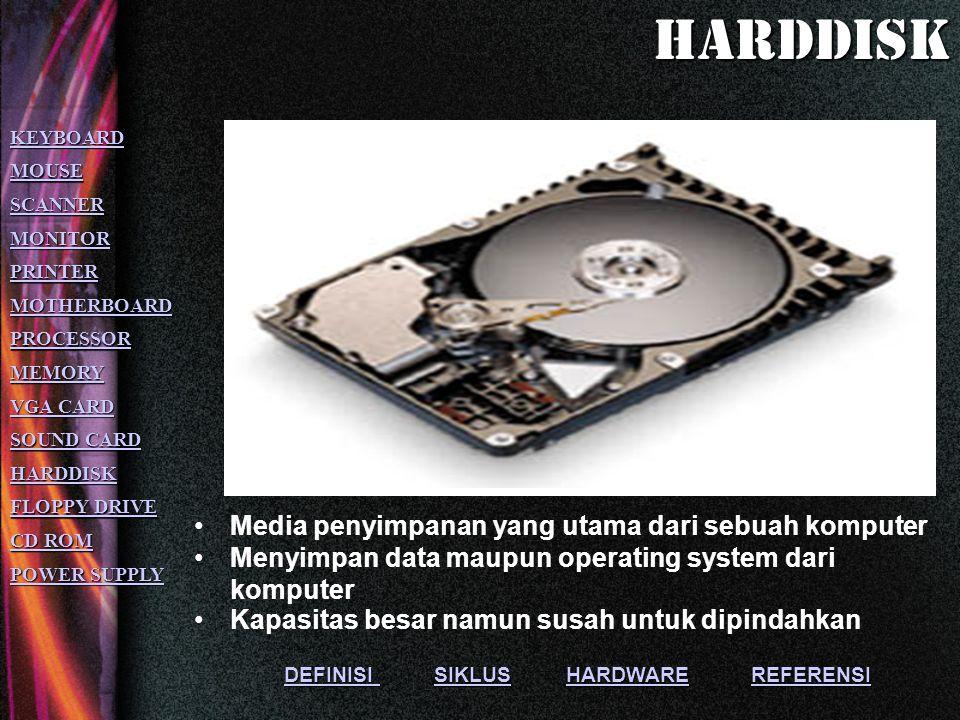 harddisk Media penyimpanan yang utama dari sebuah komputer