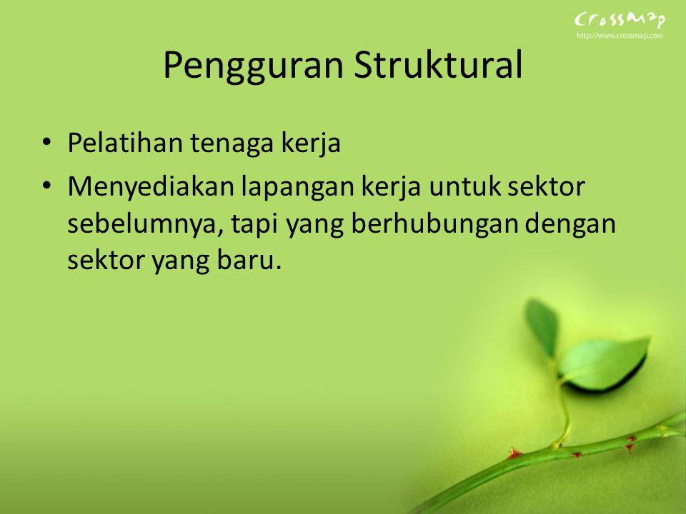 Pengguran Struktural Pelatihan tenaga kerja