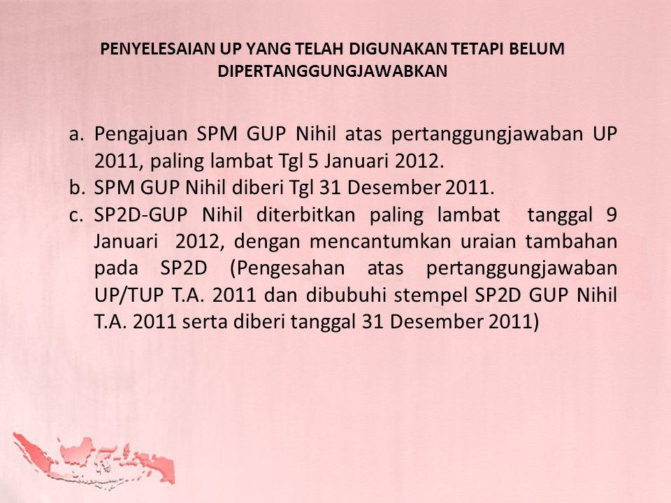 SPM GUP Nihil diberi Tgl 31 Desember 2011.