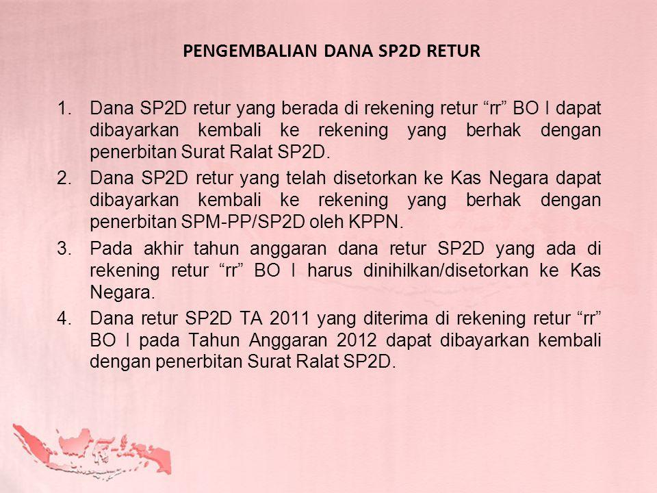 PENGEMBALIAN DANA SP2D RETUR