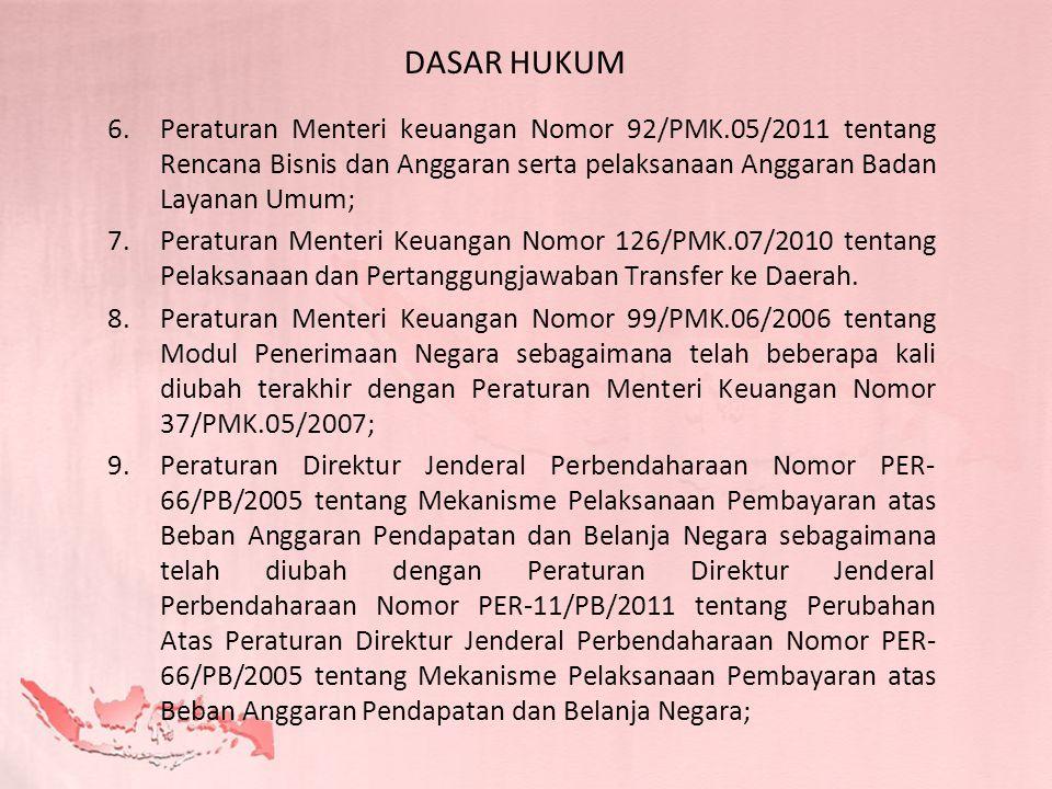 DASAR HUKUM Peraturan Menteri keuangan Nomor 92/PMK.05/2011 tentang Rencana Bisnis dan Anggaran serta pelaksanaan Anggaran Badan Layanan Umum;