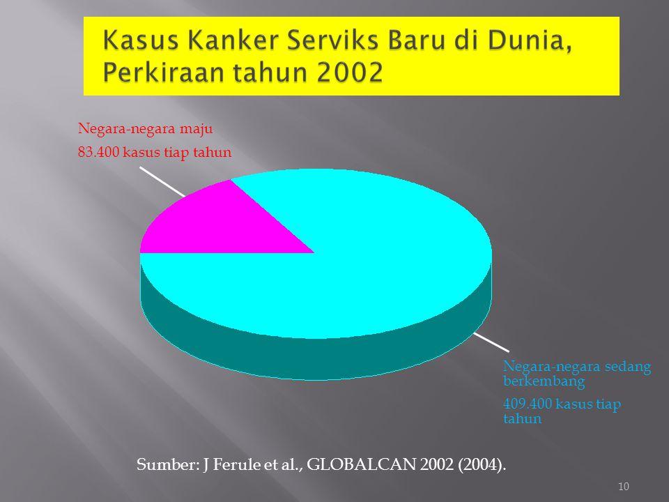Sumber: J Ferule et al., GLOBALCAN 2002 (2004).