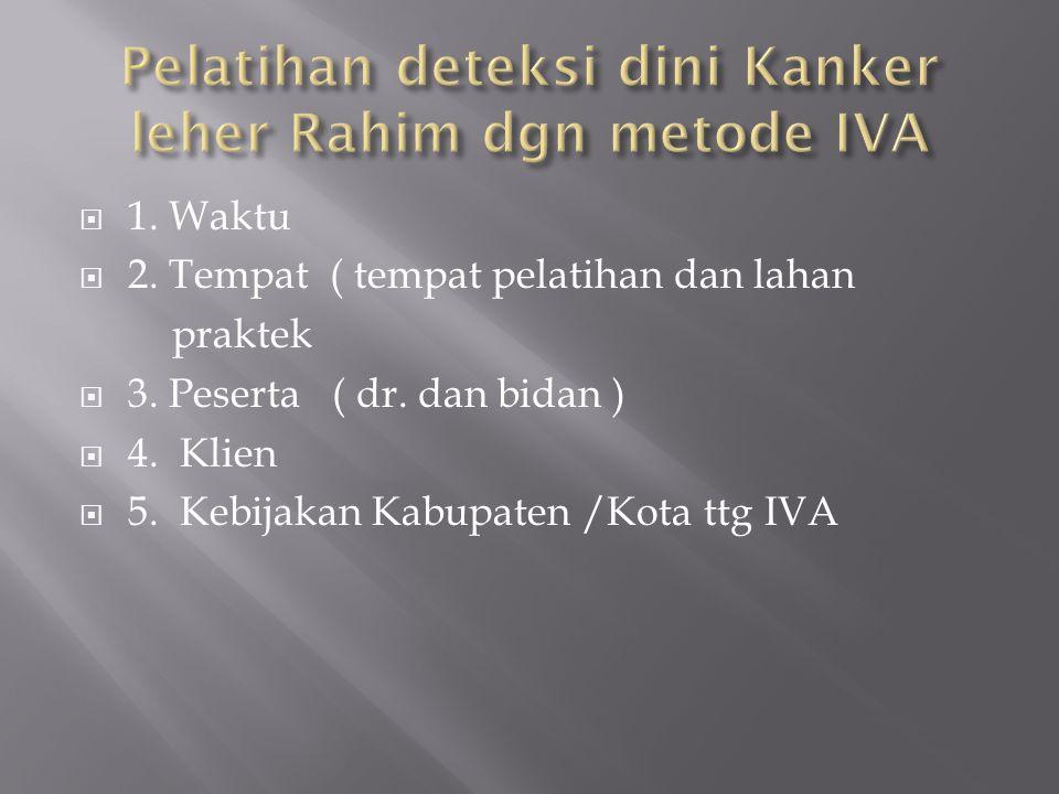 Pelatihan deteksi dini Kanker leher Rahim dgn metode IVA