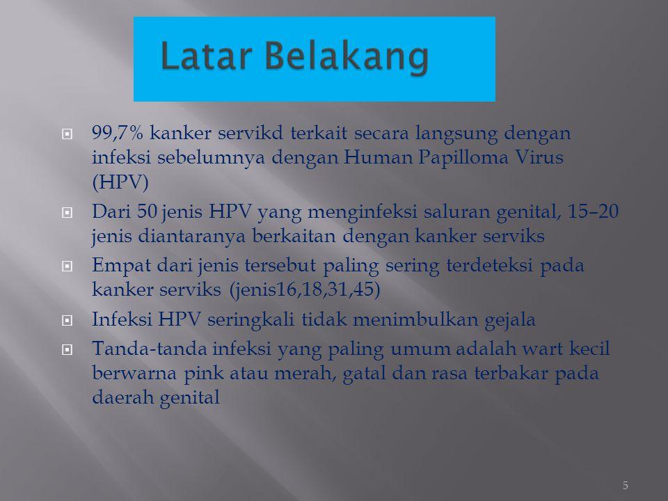 99,7% kanker servikd terkait secara langsung dengan infeksi sebelumnya dengan Human Papilloma Virus (HPV)