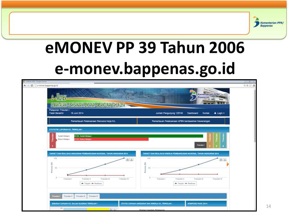 eMONEV PP 39 Tahun 2006 e-monev.bappenas.go.id