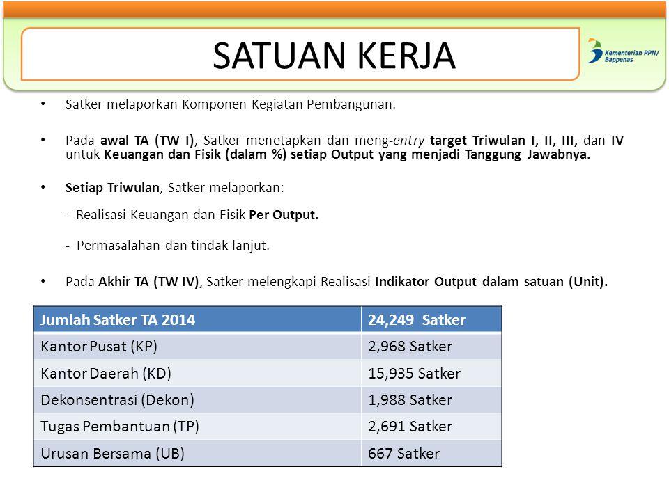 SATUAN KERJA Jumlah Satker TA 2014 24,249 Satker Kantor Pusat (KP)