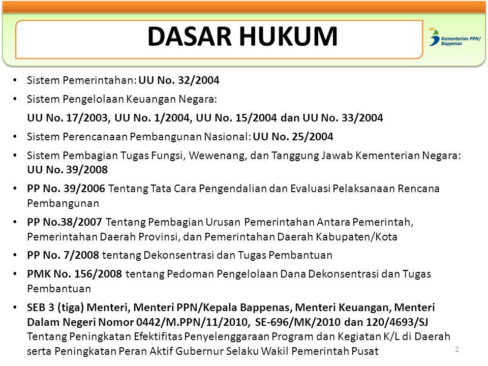 DASAR HUKUM Sistem Pemerintahan: UU No. 32/2004