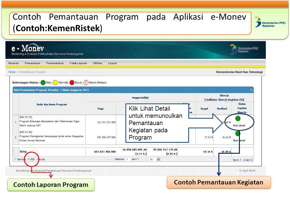Contoh Pemantauan Program pada Aplikasi e-Monev (Contoh:KemenRistek)
