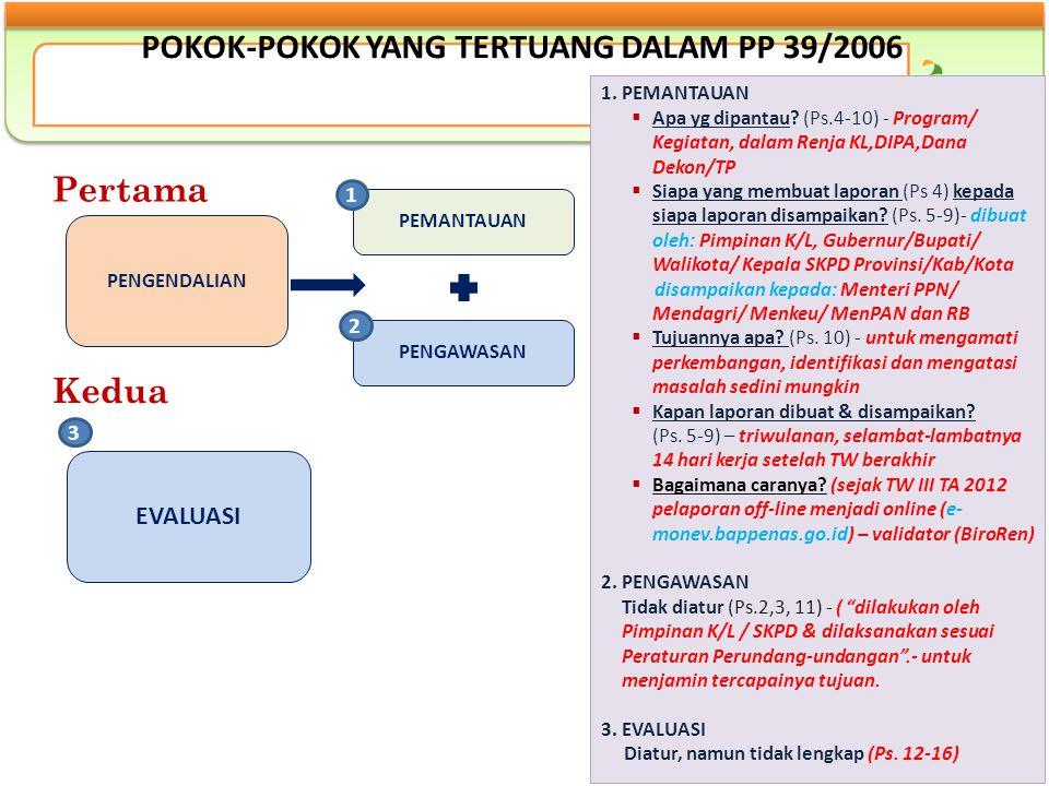 POKOK-POKOK YANG TERTUANG DALAM PP 39/2006
