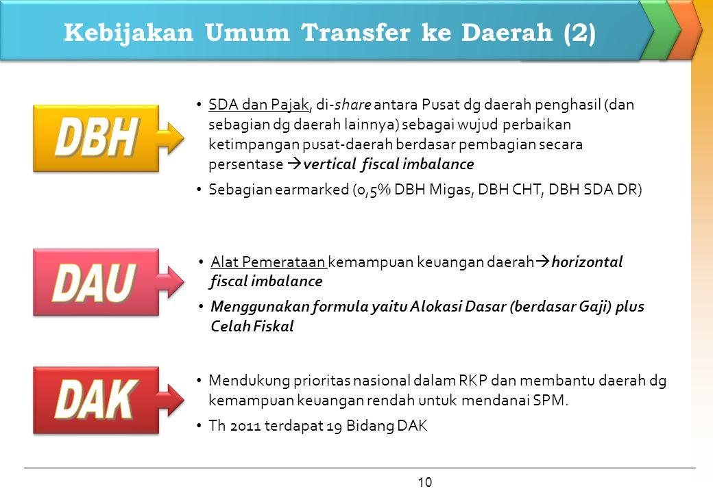 Kebijakan Umum Transfer ke Daerah (2)