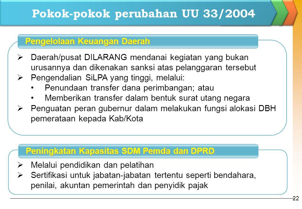 Pokok-pokok perubahan UU 33/2004
