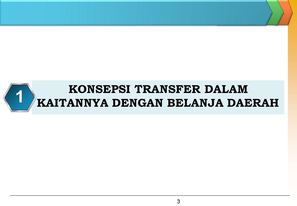 Konsepsi Transfer dalam kaitannya dengan Belanja Daerah