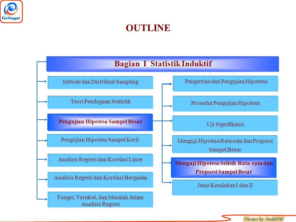 OUTLINE Bagian I Statistik Induktif Metode dan Distribusi Sampling