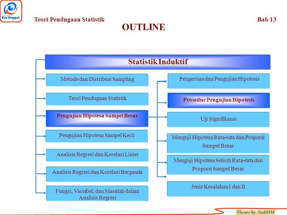 Prosedur Pengujian Hipotesis Pengujian Hipotesa Sampel Besar
