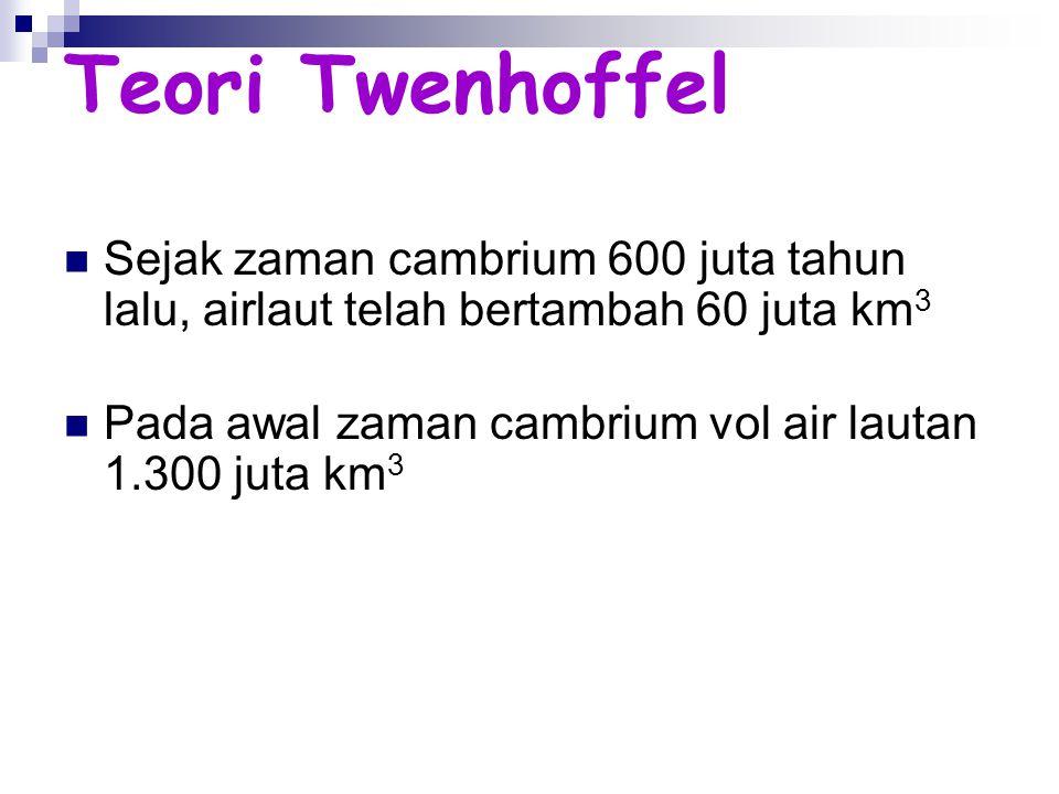 Teori Twenhoffel Sejak zaman cambrium 600 juta tahun lalu, airlaut telah bertambah 60 juta km3.