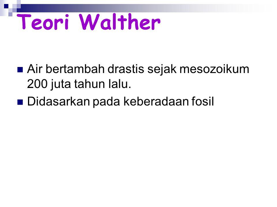 Teori Walther Air bertambah drastis sejak mesozoikum 200 juta tahun lalu.