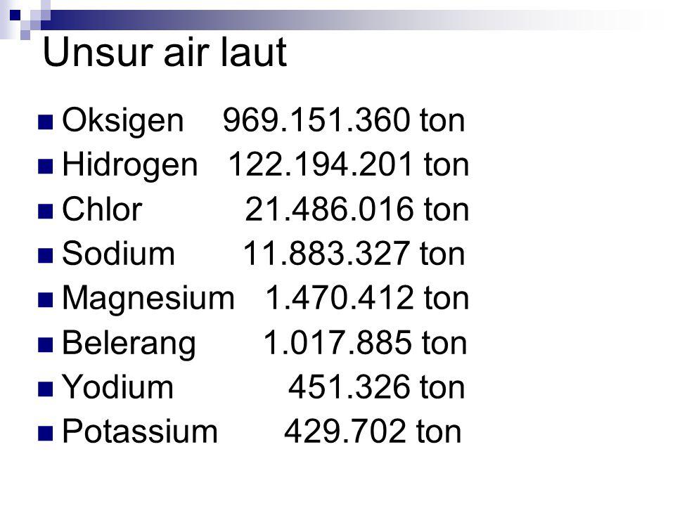Unsur air laut Oksigen 969.151.360 ton Hidrogen 122.194.201 ton
