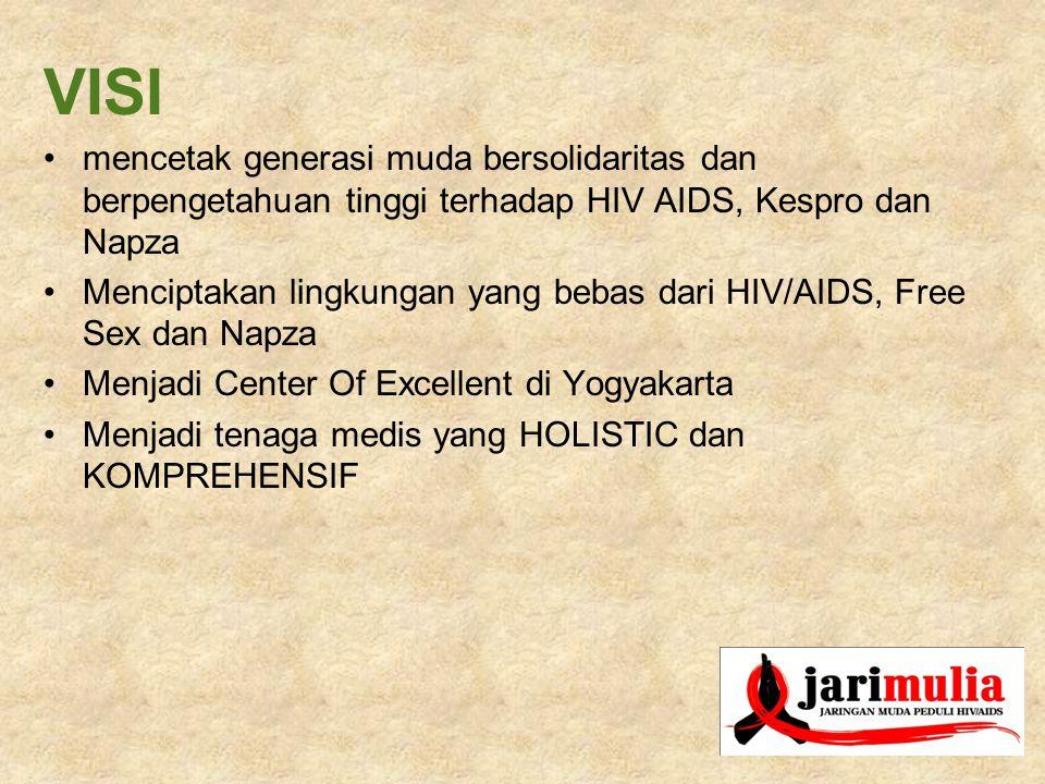 VISI mencetak generasi muda bersolidaritas dan berpengetahuan tinggi terhadap HIV AIDS, Kespro dan Napza.