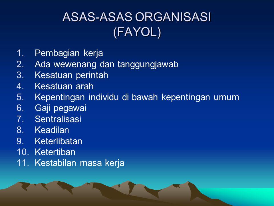 ASAS-ASAS ORGANISASI (FAYOL)