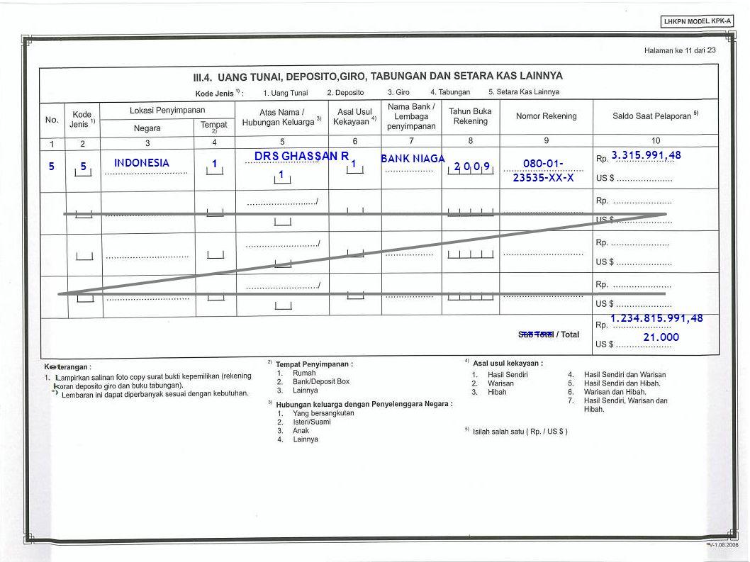 24 DRS GHASSAN R INDONESIA BANK NIAGA 3.315.991,48 5 5 1 1 1 2 0 0 9