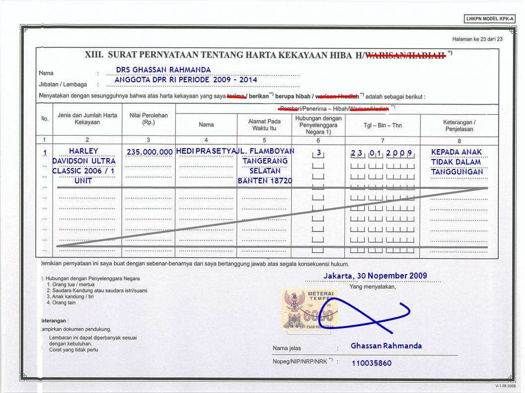 42 DRS GHASSAN RAHMANDA ANGGOTA DPR RI PERIODE 2009 - 2014 1