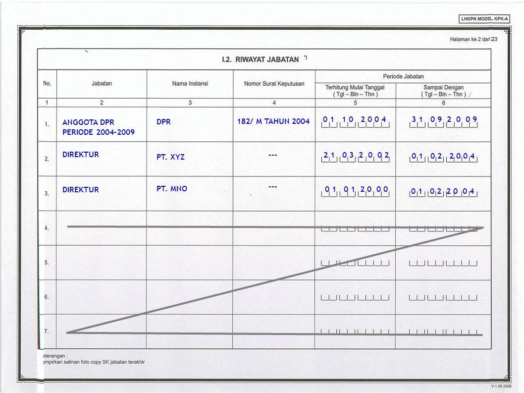 ANGGOTA DPR PERIODE 2004-2009 DPR. 182/ M TAHUN 2004. 0 1 1 0 2 0 0 4. 3 1 0 9 2 0 0 9.