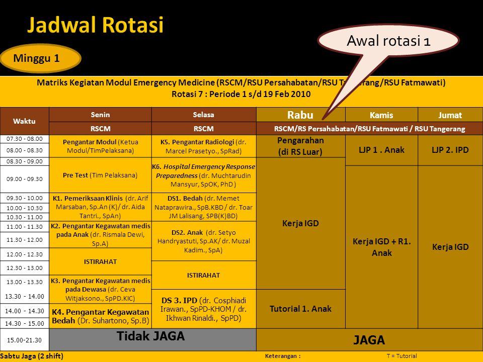Jadwal Rotasi Awal rotasi 1 Minggu 1 Rabu Tidak JAGA JAGA