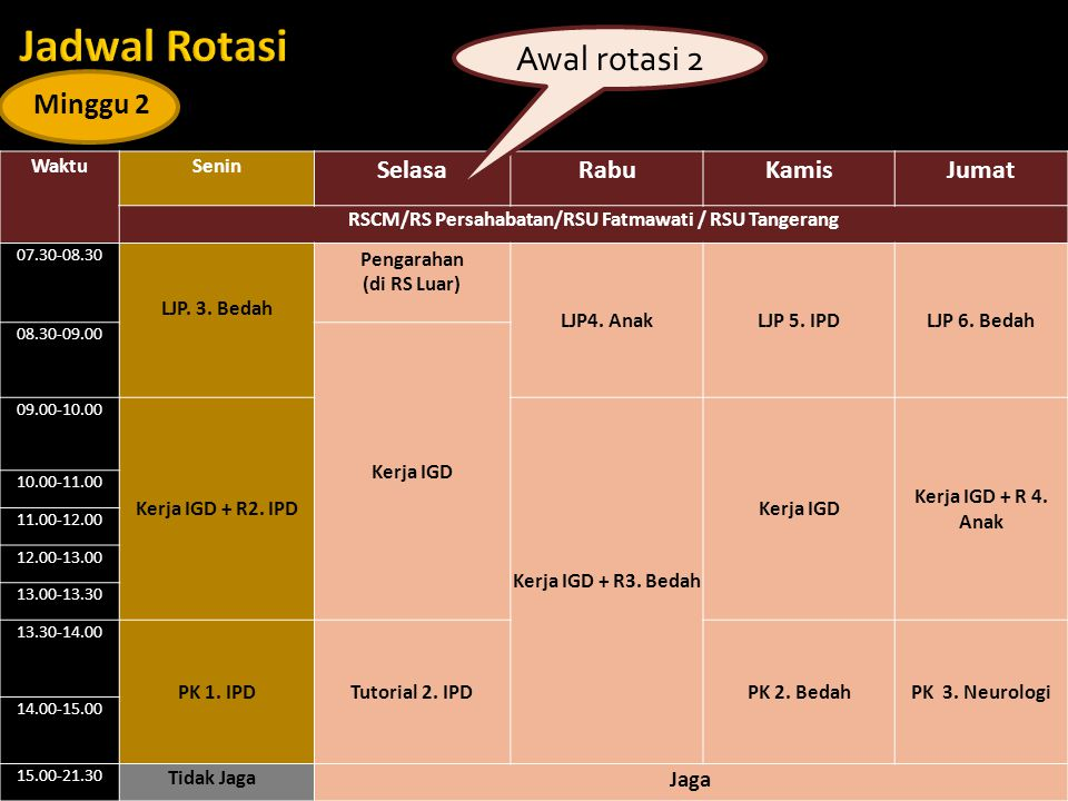 RSCM/RS Persahabatan/RSU Fatmawati / RSU Tangerang