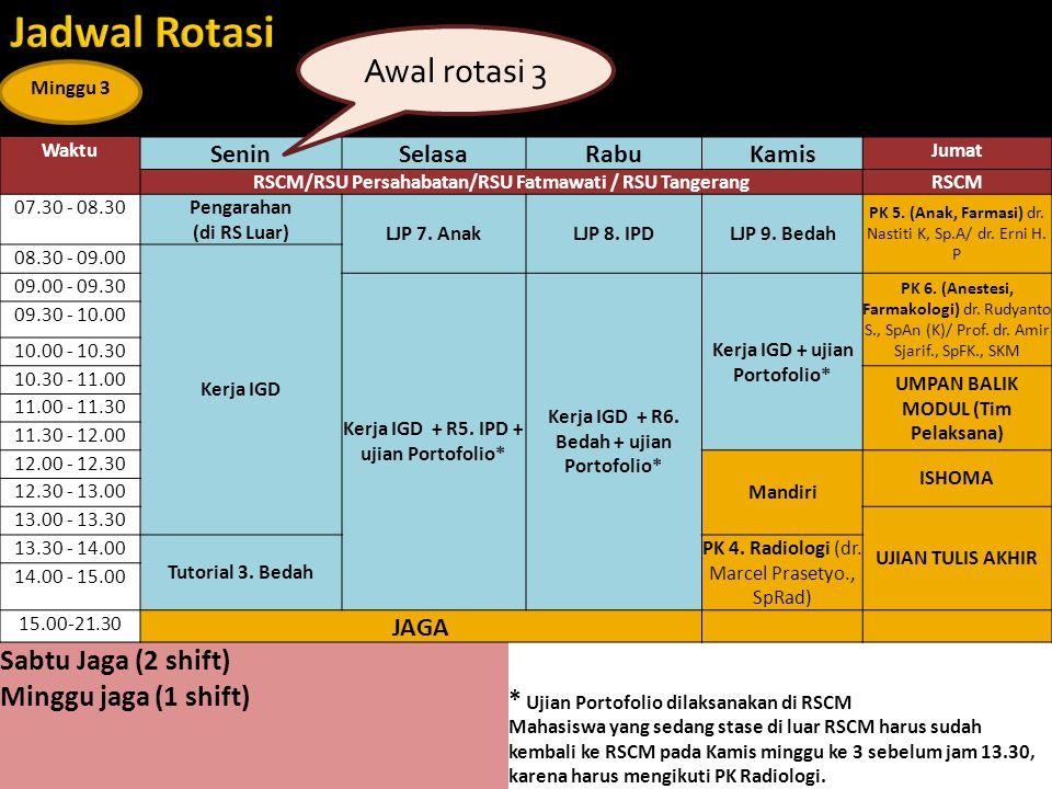 Jadwal Rotasi Awal rotasi 3 Sabtu Jaga (2 shift) Minggu jaga (1 shift)