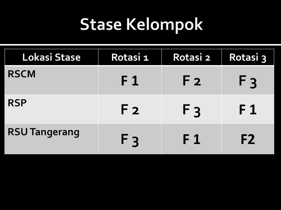Stase Kelompok F 1 F 2 F 3 F2 Lokasi Stase Rotasi 1 Rotasi 2 Rotasi 3