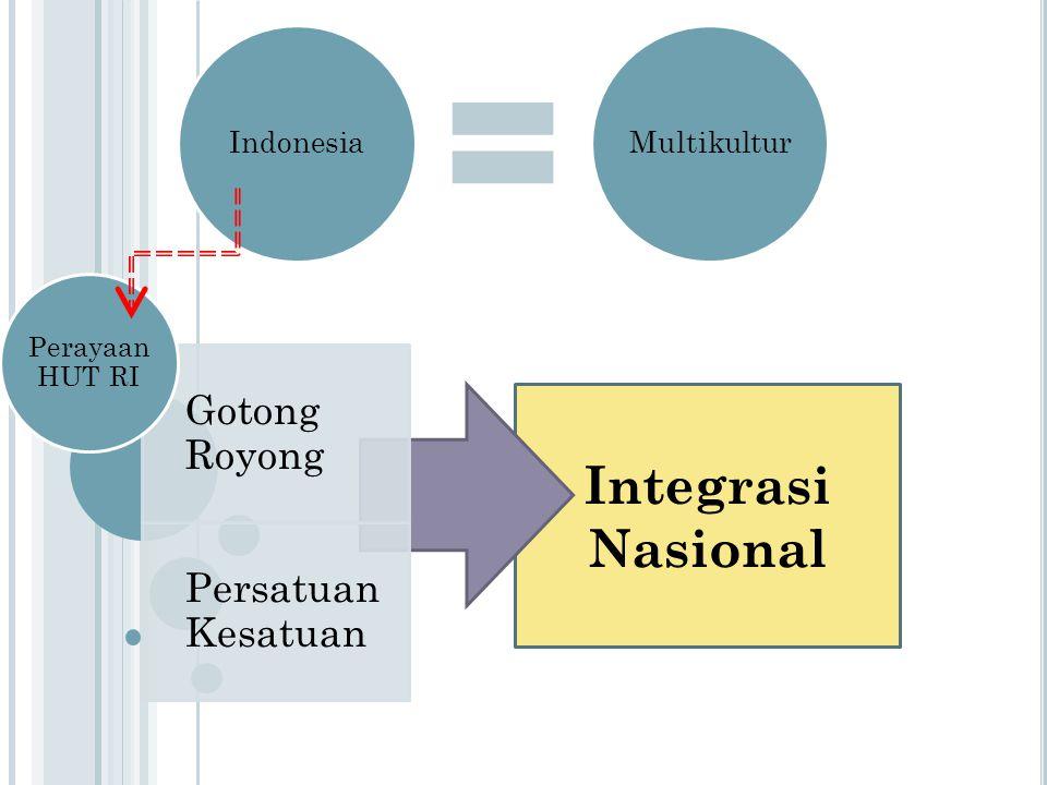 Integrasi Nasional Gotong Royong Persatuan Kesatuan Indonesia