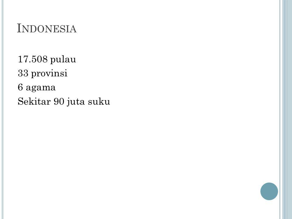 Indonesia 17.508 pulau 33 provinsi 6 agama Sekitar 90 juta suku