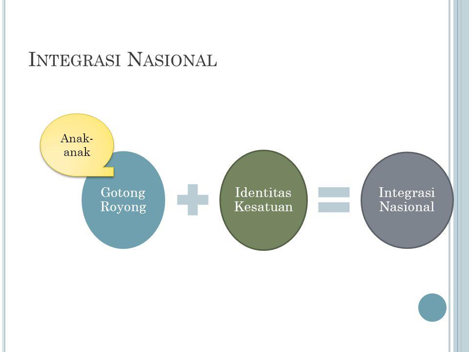 Integrasi Nasional Gotong Royong Identitas Kesatuan Integrasi Nasional