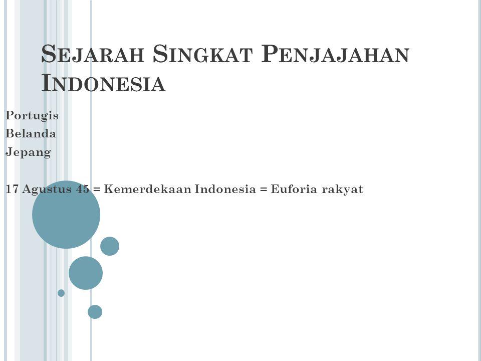 Sejarah Singkat Penjajahan Indonesia