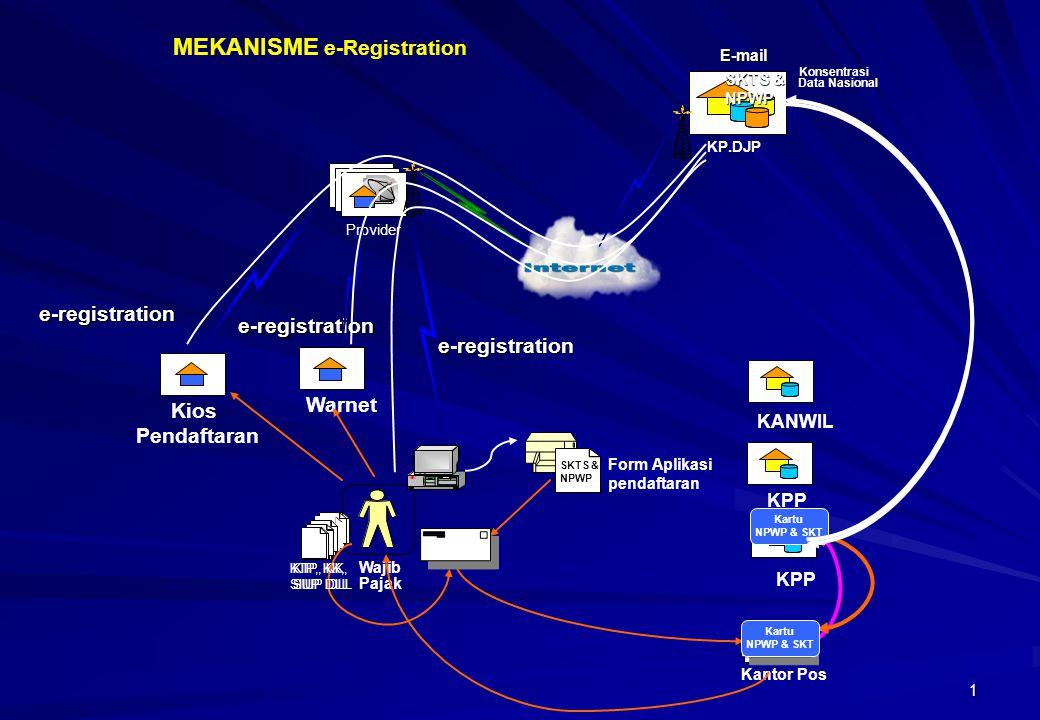 MEKANISME e-Registration