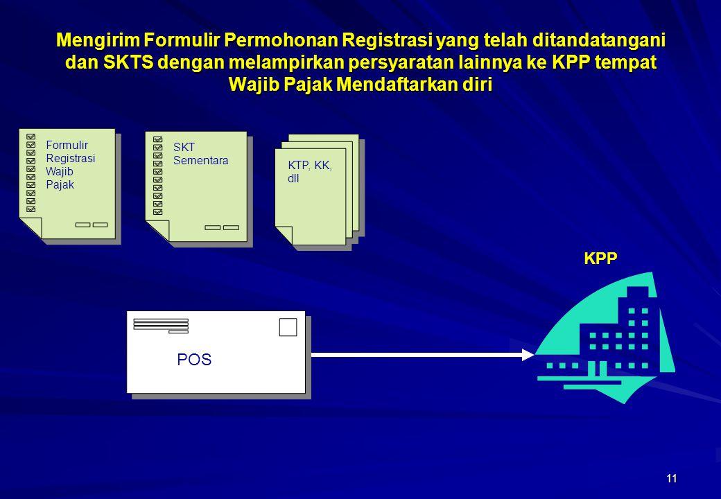 Mengirim Formulir Permohonan Registrasi yang telah ditandatangani dan SKTS dengan melampirkan persyaratan lainnya ke KPP tempat Wajib Pajak Mendaftarkan diri
